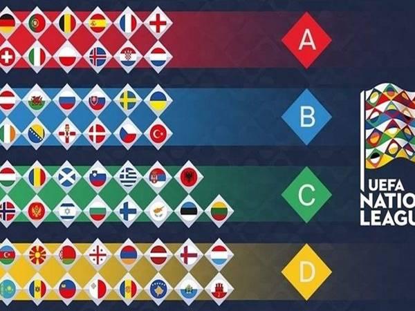 Nations League là gì? Tìm hiểu về giải UEFA Nations League