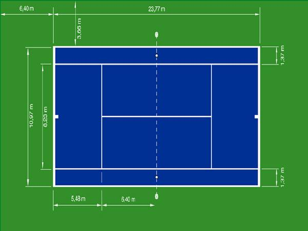 Quy định về kích thước sân tennis